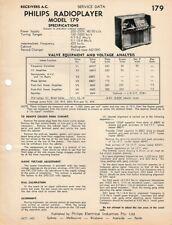 Vintage Service Data Philips Radio Player Models 179 Genuine 1955