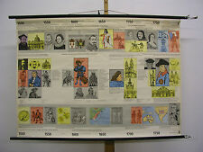 School Wall Map Beautiful History Fries Mankind 1500-1800 absolutism 117x84cm