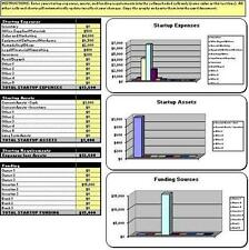 Photo Booth / Weddings Events & Parties Service Business Plan Template NEW!