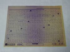Microfich Ersatzteilkatalog Peugeot Partner Stand 06/1998