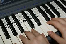 Piano Keyboard Music Note Stickers (for all types) Solfege Do-Re-Mi-Fa-Sol-La-Si