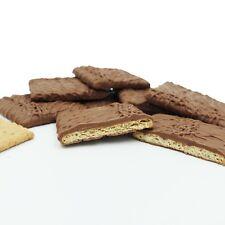Philadelphia Candies Honey Graham Crackers, Milk Chocolate Covered 1 Pound Gift
