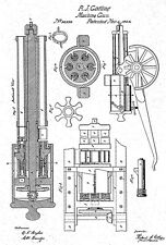 1862 - Machine Gun - Revolving Battery Gun - R. J. Gatling - Patent Art Poster