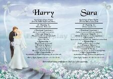 Double First Name Meaning Certificate  - From this Moment On  -  Wedding gift