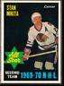 1970-71 O-Pee-Chee #240 Stan Mikita AS1 Chicago Blackhawks Goalie, mint or gem