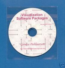 VISUALIZATION: Graph Network Geometric- Linux Windows +