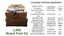 Diy Spray Foam Insulation Hybrid Closed Cell 12 Lb 1900 Board Foot Kit