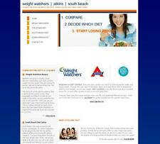 Diet and Weight Loss Website, Start Making Money With weight loss ebooks