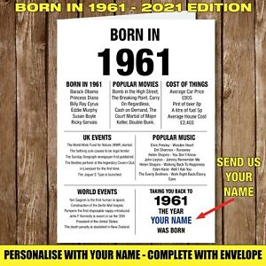 Personalised 60th Birthday Greeting Card Back In 1961-2021 Edition Milestone 134