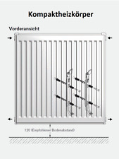 Buderus Kompakt Heizkörper Typ 11 21 22 33, Höhe 300, 400, 500, 600, 900 im Set
