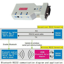 Bluetooth Wireless Serial Port Adapter - Wireless RS232 Brand New High Quality