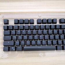 Cherry keyboard Special Offers: Sports Linkup Shop : Cherry keyboard