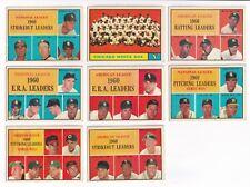 **1961 Topps #46 AL ERA Leaders BV$8! No creases, Slightly soft corners**