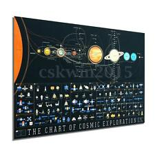 Cosmic Solar System Planets Moon Silk Cloth Poster Home Wall Decoration 36x24''