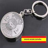 LLAVERO CALENDARIO PERPETUO 50 AÑOS VINTAGE CURIOSIDAD ALMANAQUE