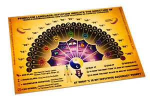 Pendulum Ouija Board Parchment poster chart. Book of Shadows. DOWSING Divination