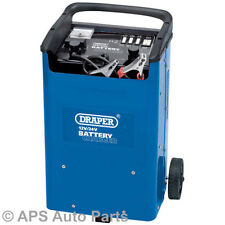 Draper Vehicle Power Tools & Equipment Chargers