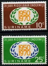 Suriname 1970 SG#670-1 Secondary Education MNH Set #D34446