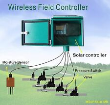 Ancnoble MS4V-Solar-MB Wireless Field Controller