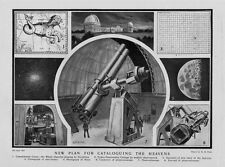 ASTRONOMY TELESCOPE OBSERVATORY COSTELLATION PLAN FOR CATALOGUING THE HEAVENS