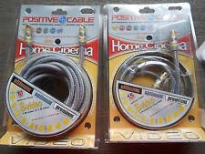 lot revendeur-palette solderie/déstockage câble home cinéma