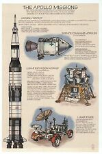 The Apollo Missions, NASA Saturn Rocket, Lunar Rover etc. --- Technical Postcard