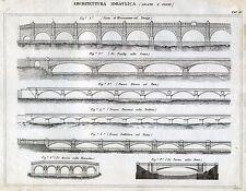 Architettura:Arcate e Ponti.Ponte di Parma,Piacenza,Boffalora,Rimini,Torino.1866