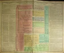 Antique World Atlas 1800-1899 Date Range