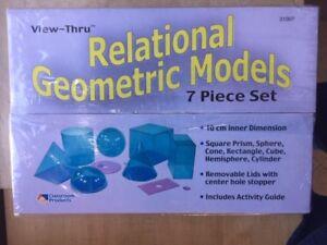 View-Thru Relational Geometric Models