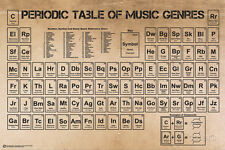 Periodic Table of Music Poster Print, 36x24