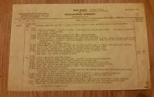 Copy of WW1 War Diary of 2nd Australian Infantry Division 8/8/1918