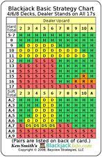 Blackjack Basic Strategy Chart: 4/6/8 Decks, Dealer Stands on All 17s 2-sided