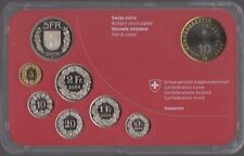 More details for 2008 switzerland brilliant uncirculated coin collection | pennies2pounds