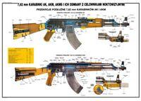 *Color POSTER Poland Polish AK47 & AKM Rifle Kalashnikov 7.62x39  LQQK  BUY NOW!