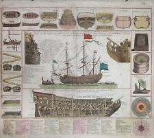 Stampa antica Nave Homann Neuer Atlas 1712-1730 Arte Marittima