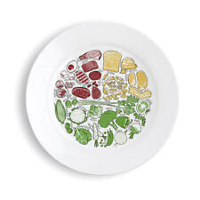 **SALE*** CHINA ** Healthy-Eating-Slimming-Diet-Portion-Control-Plate-Diabetes