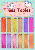 Times Tables Poster Maths Wall Chart Multiplications Educational Unicorn Theme