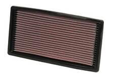 K&N Luftfilter Chevrolet Blazer 4.3i 33-2042