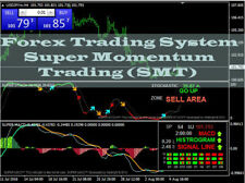 Forex Trading System Super Momentum Trading (SMT) mt4 strategy free shipping