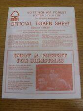 1986/1987 Nottingham Forest: Official Token Sheet (Advertising Christmas Video).