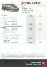 CITROËN Jumper combinata listino prezzi 15.07.03 Car Price List 2003 CITROEN TRANSPORTER