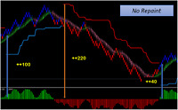 Forex Long Trend best NO REPAINT signal system indicator high profitable