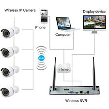 WiFi 8CH 720P Wireless IP Camera DVR Night Vision CCTV Camera Security System