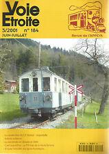 VOIE ETROITE N°184 CONSTRUCTION DU C.F MATADI-LEOPOLDVILLE / BALLADE SICILIENNE