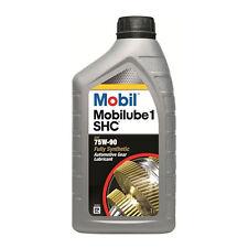 Mobil Öle, Pflege- & Schmiermittel für Auto und Motorrad