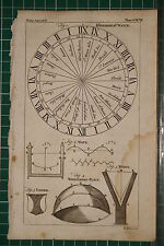 1764 ANTIQUE PRINT ~ ASTRONOMICAL WATCH ~ WAVE WHISPERING-PLACE