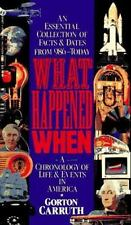 What Happened When: A Chronology of Life & Events in America