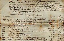 1801-1838 Fonds de la succession BEAUNE à Saint-Pierrre-sur-Dropt GRANGENEUVE