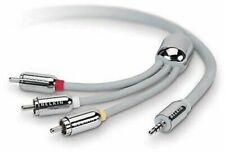 Cable compuesto / RCA