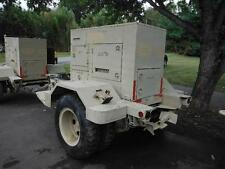 15KW KW MEP-804A DIESEL MILITARY EMP PROOF TACTICAL QUIET GENERATOR preppers